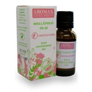 Aromax Mellápoló olaj 20 ml