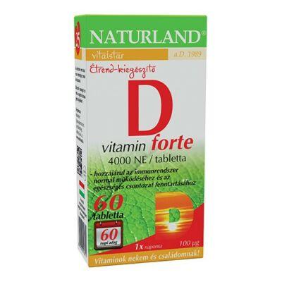 Naturland Dvitamin forte 60 db